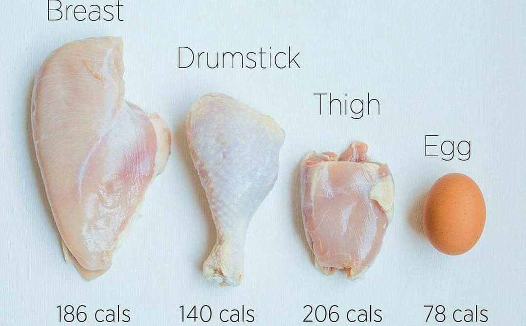 How Many Calories in Boneless Skinless Chicken Breast
