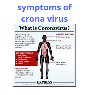 corona virus and its symptoms and how we avoid it