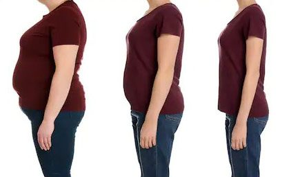 How To Lose 20 Pounds In 3 months